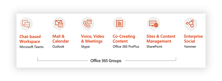 office-365-graph